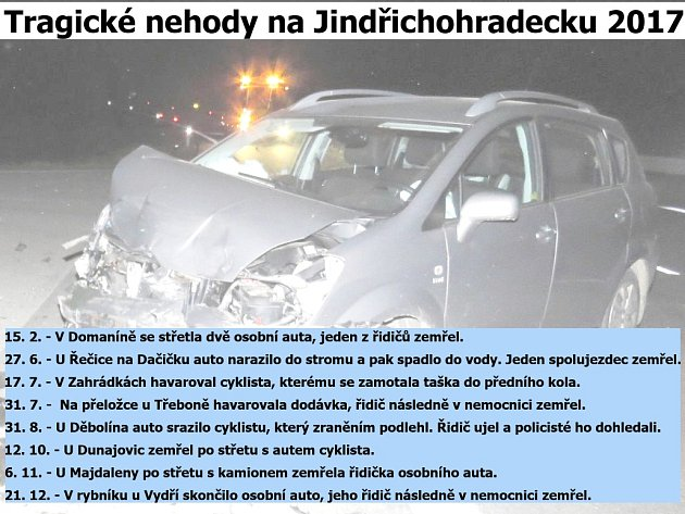 Tragické nehody vroce 2017.
