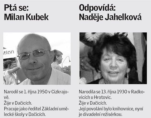 Ptá se: Milan Kubek - Odpovídá: Naděje Jahelková