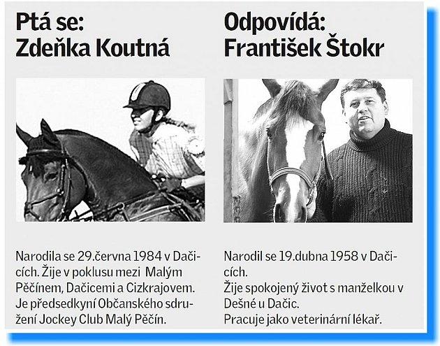 Zdeňka Koutná se ptala Františka Štokra.