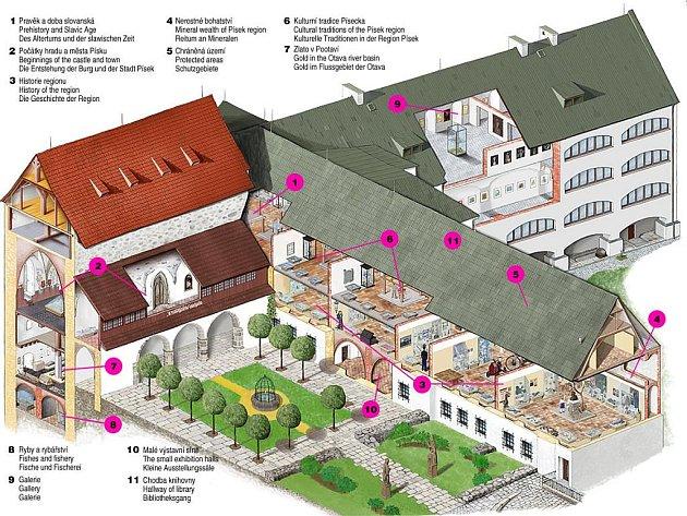 Podle plánu muzea je možné najít cestu i na výstavu Pavla Koppa.