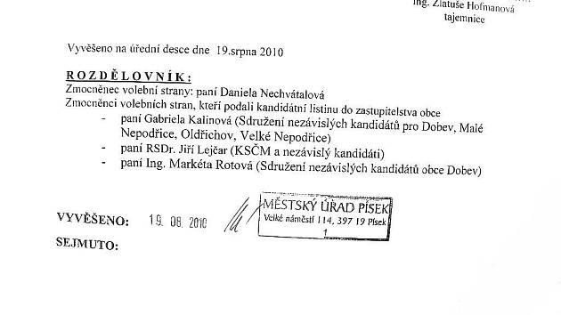 PANÍ LEJČAR. Podle úředníků je Jiří Lejčar žena.