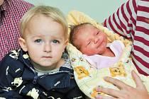 Anna ŽIŽKOVÁ, Stachy. Narodila se 10. listopadu v 9 hodin a 6 minut ve strakonické porodnici, vážila 3210 gramů. Má brášku Honzíka (2 roky). Rodiče: Petra a Jan.
