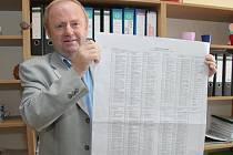 Takto bude vypadat hlasovací lístek se jmény všech kandidátů v Prachaticích.