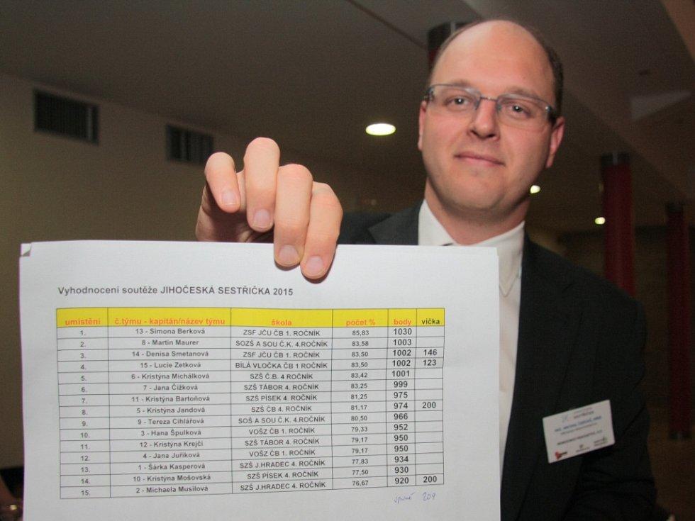 A takové je celkové pořadí. S výsledky byl ředitel prachatické nemocnice Michal Čarvaš (na snímku) nadmíru spokojen.