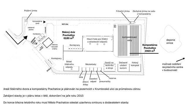 Nákres budoucího sběrného dvora a kompostárny v Prachaticích.