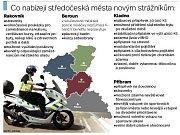 Co nabízejí středočeská města novým strážníkům?