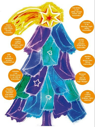 Strom splněných přání