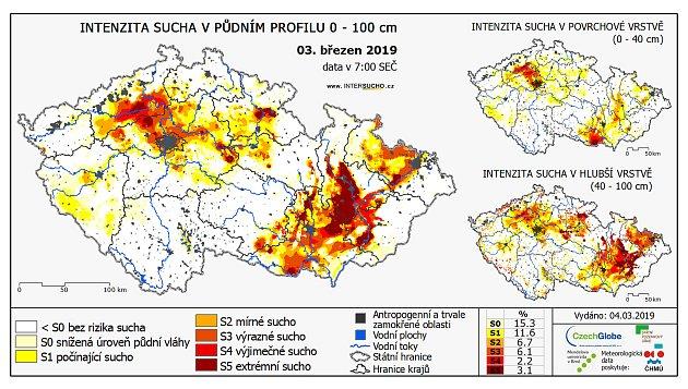 Intenzita sucha vpůdním profilu k3. březnu 2019.
