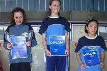 Na mezinárodních závodech v Ústí nad Labem obsadila 1. místo Tereza Nováková a 3. místo Helana Doanová.