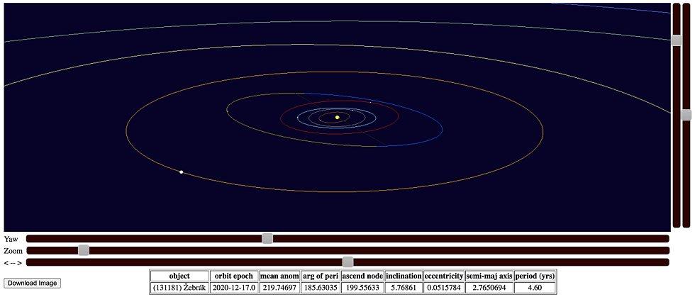 Planetka 131181.