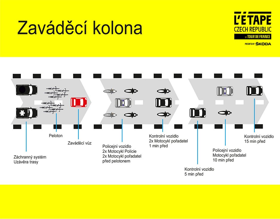 Mapa trasy závodu L'Etape by Tour de France.