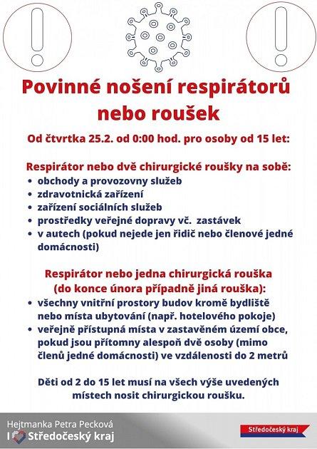 Povinné nařízení roušek nebo respirátorů od 25.února 2021.