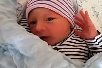 Filip Trčka se narodil 6. července 2021 v rakovnické porodnici. Po narození vážil 2710g a měřil 48cm. S rodiči Nicol a Františkem a bráškou Tadeáškem bude bydlet v Řevničově.