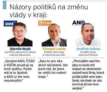 Názory politiků na změny po volbách.