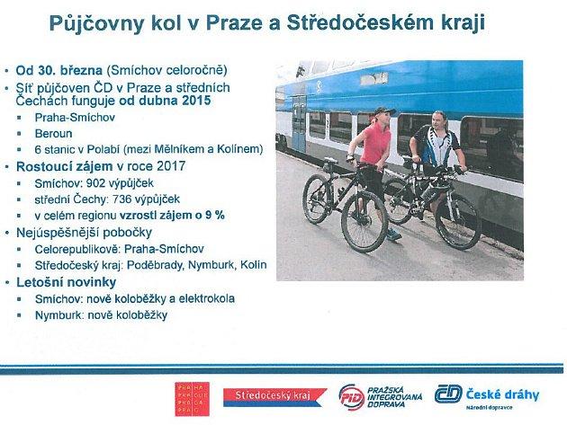 Obnovení provozu sezonních cyklopůjčoven vželezničních stanicích ohlásily ovelikonočním víkendu České dráhy.