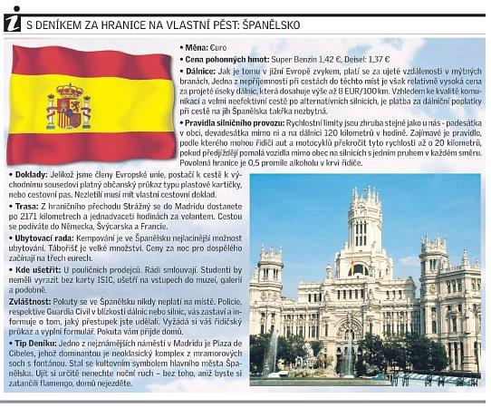 Grafika Španělsko.