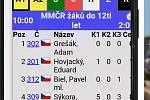 Adam Grešák prožívá výbornou trialovou sezonu.