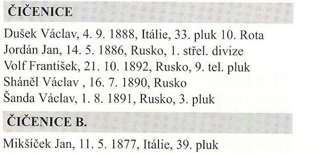 Legionáři I. světové války z Číčenic.