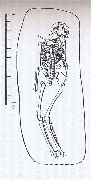 Nákres kostry v hrobu.