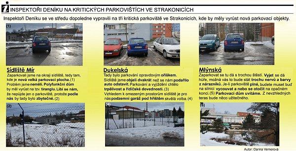 Parkování - grafika