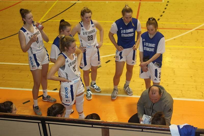 Renomia ŽBL: BK Strakonice - USK Praha 41:147.