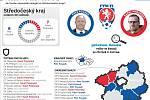 Deník zjišťoval, jak si před valnou hromadou stojí u delegátů ze Středočeského kraje kandidáti na předsedu FAČR.