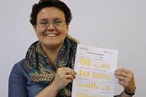 Pavla Rosyvková s tabulkou, kterou dostali všichni žáci, kteří se testování zúčastnili. Pro správnou interpretaci výsledků pak obdrželi také speciální příručku.