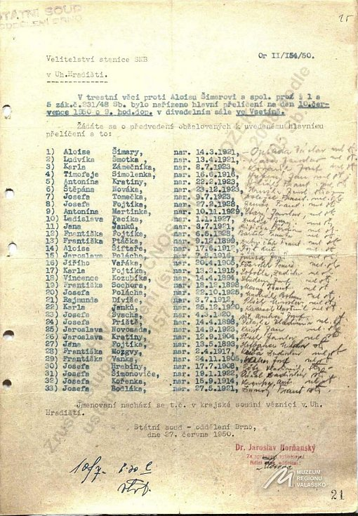 Seznam obžalovaných ze soudního procesu se členy a pomocníky protikomunistické odbojové organizace Světlana, který se konal v červenci 1950 ve vsetínském divadle.