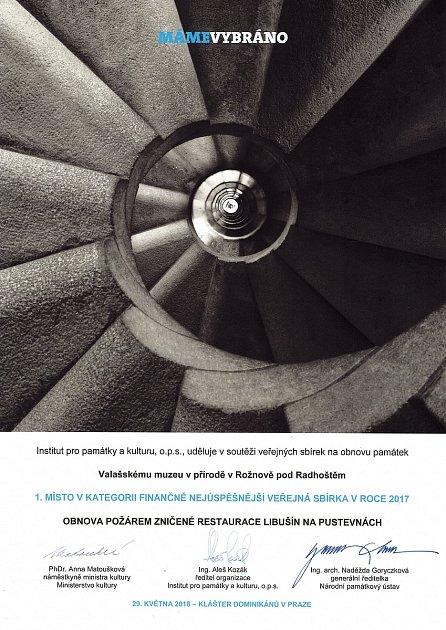 Ocenění za finančně nejúspěšnější veřejnou sbírku roku 2017získalo Valašské muzeum vpřírodě za sbírka na obnovu Libušína na Pustevnách. Vybralo se rekordních 10,9milionu korun.