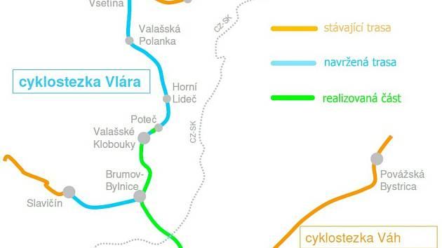 Ilustrační mapka propojení cyklostezek Bečva-Vlára-Váh.