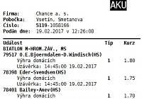 Vítězný tiket sázkaře ze Vsetína. Čtyři správné tipy mu při vkladu 50 tisíc korun vynesly 482 tisíc.