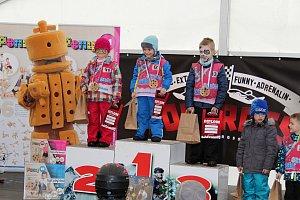 Mistrovství Československa v jízdě na dětských bobech