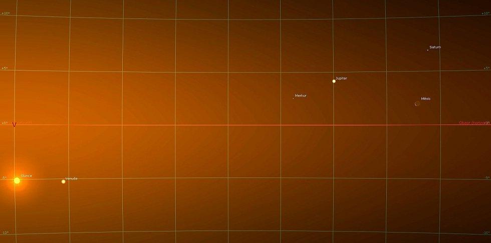 Snímky se simulacemi setkání planet vytvořil odborný pracovník valašskomeziříčské hvězdárny Jiří Srba v programu Stellarium.