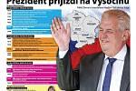 Program Miloše Zemana na Vysočině. Infografika.
