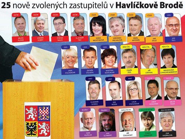 Noví zastupitelé v Havlíčkově Brodu. Infografika: