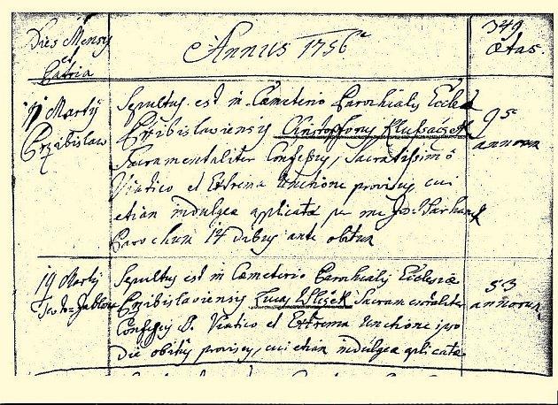 Farář Josef Varhánek latinským zápisem 11. března 1756 doložil, že Kryštof Klusáček (syn prvního osídleného muže tohoto příjmení v Přibyslavi) zemřel v požehnaném věku 95 let.
