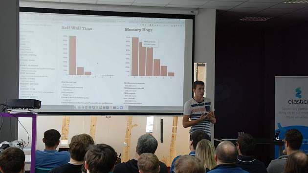 V brodském coworkingovém centru Hubbr se konala první vývojářská konference na Vysočině s názvem Developer Day.