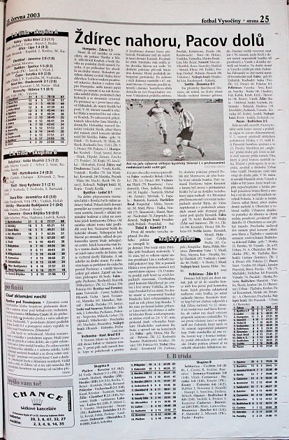 Sumář posledního kola KP zčervna 2003.