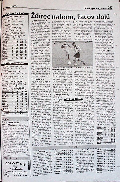 Sumář posledního kola KP z června 2003.