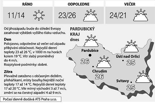 Počasí vPardubickém kraji na čtvrtek 14.srpna.