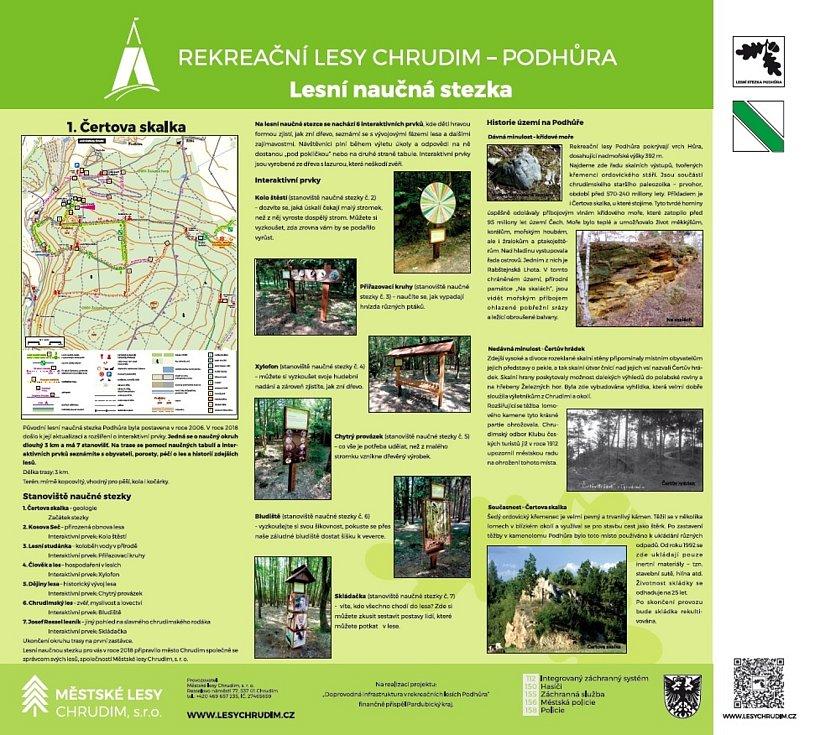 Vyšlápnout si na rozhlednu Bára v chrudimských rekreačních lesích a výlet zakončit na Kočičím hrádku ve Slatiňanech je v současnosti nemožné. Turistické atrakce dvou sousedících měst jsou územními hranicemi odděleny, každý si kvůli nařízení vlády má užíva