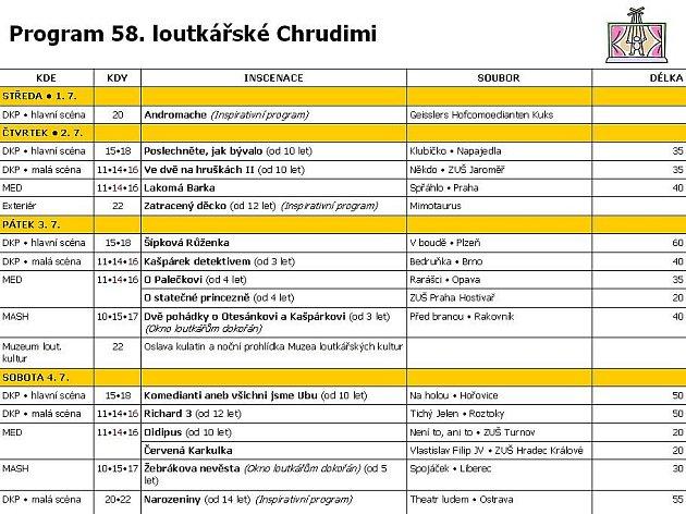Program 58.ročníku Loutkářské Chrudimi - 1.část.