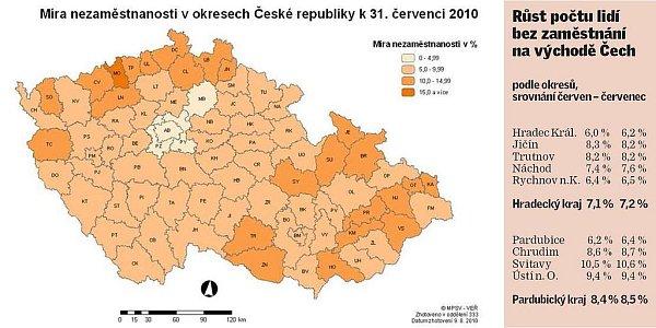 Míra nezaměstnanosti vokresech ČR k31. červenci.