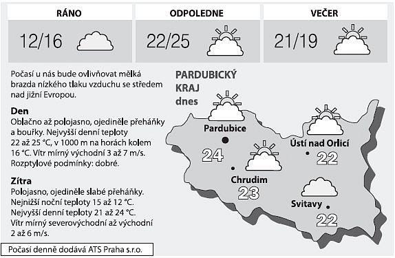 Počasí vPardubickém kraji ve čtvrtek 5.června.