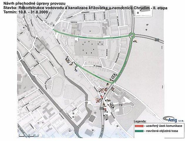 Uzavření ulice Václavská, části směrem do centra města, směrem od křižovatky unemocnice Chrudim ve dnech 10.8. až 31.8.2009.