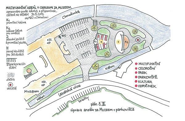 Návrh na možné využití areálu bývalého letního kina.