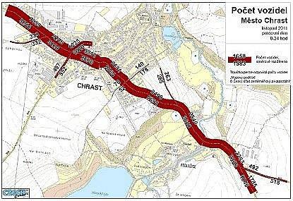 Zátěžový diagram, znázorňující celodenní počty vozidel průtahu města Chrast.