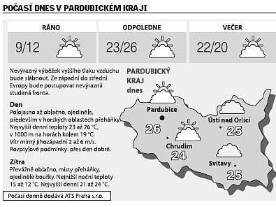 Počasí pro Pardubický kraj na čtvrtek 19.června 2008.