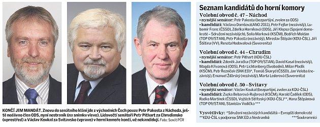 Senátní volby 2012.