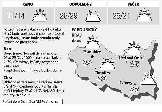 Počasí vPardubickém kraji na úterý 19.srpna 2008.